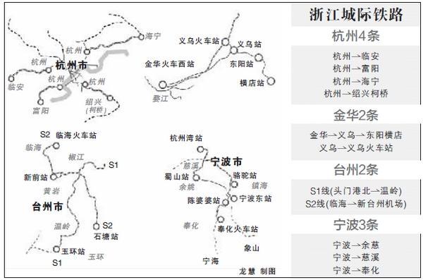 浙江将投1316亿建452公里城际轨道交通线路