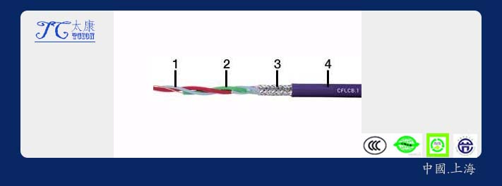 canbus系列工业总线电缆