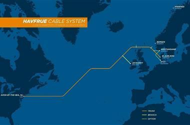 美国-北欧海缆系统Havfrue将于今年底投产