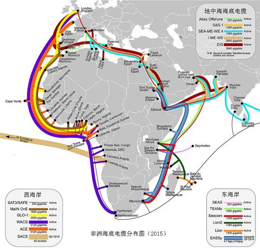 非洲海底电缆分布图