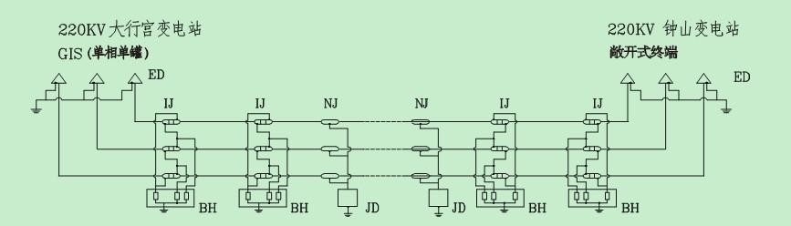 超高压交联电缆排列方式与金属护套环流分析研究